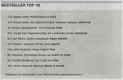 volkskrant: concerto bestseller top 10 (various artists - christmas cover up)